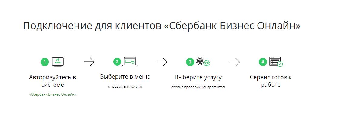 Подключение для клиентов «Сбербанк Бизнес Онлайн»